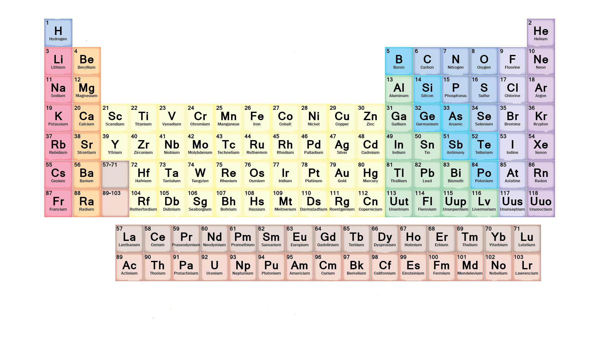 Periodic table cations and anions image collections periodic lowry engineering ion exchange alkalinity arsenic iron hardness manganese nitrate radium sulfate and uranium and are gamestrikefo Images